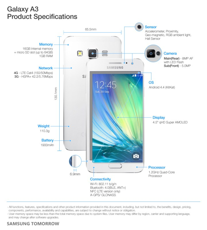 Galaxy-A3-Specifications
