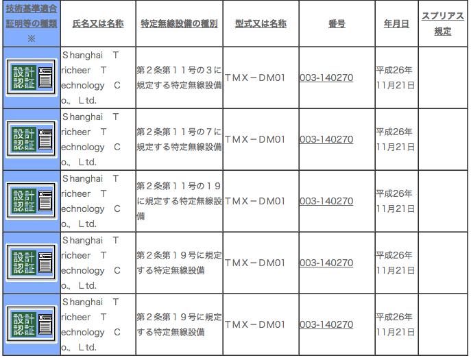 総務省_電波利用ホームページ___技術基準適合証明等を受けた機器の検索