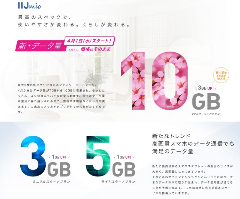 3GB_5GB_10GB 価格はそのままデータ増量! IIJmio