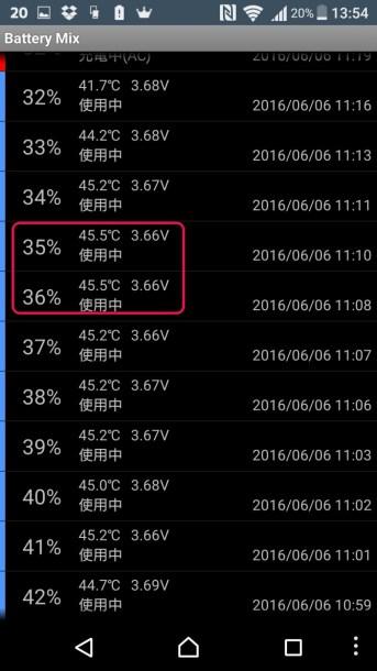 4K撮影でもMAXで45.5℃