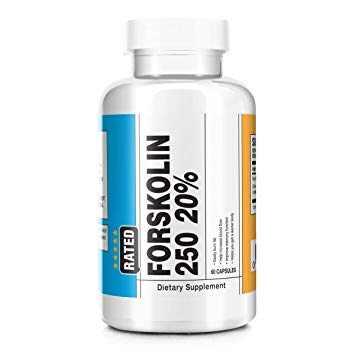 Forskolin 250 review