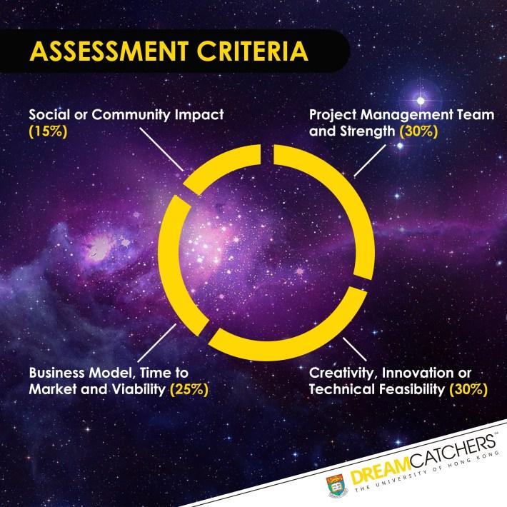 20160215_100k_AssessmentCriteria