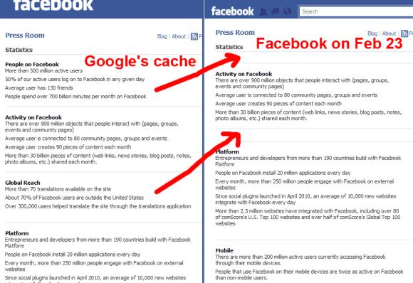 facebook-600-million-users