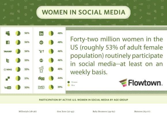 07-women-and-social-media