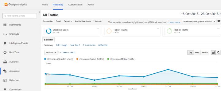 selecting google analytics segments