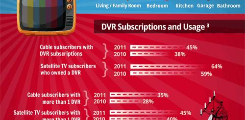 TV-infographic