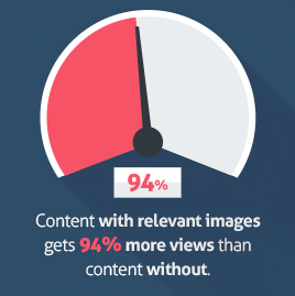 content marketing strategy images
