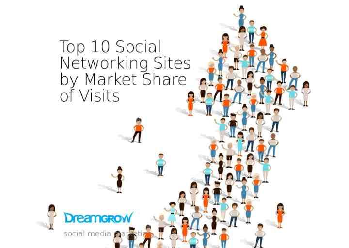 Top ten homework help sites