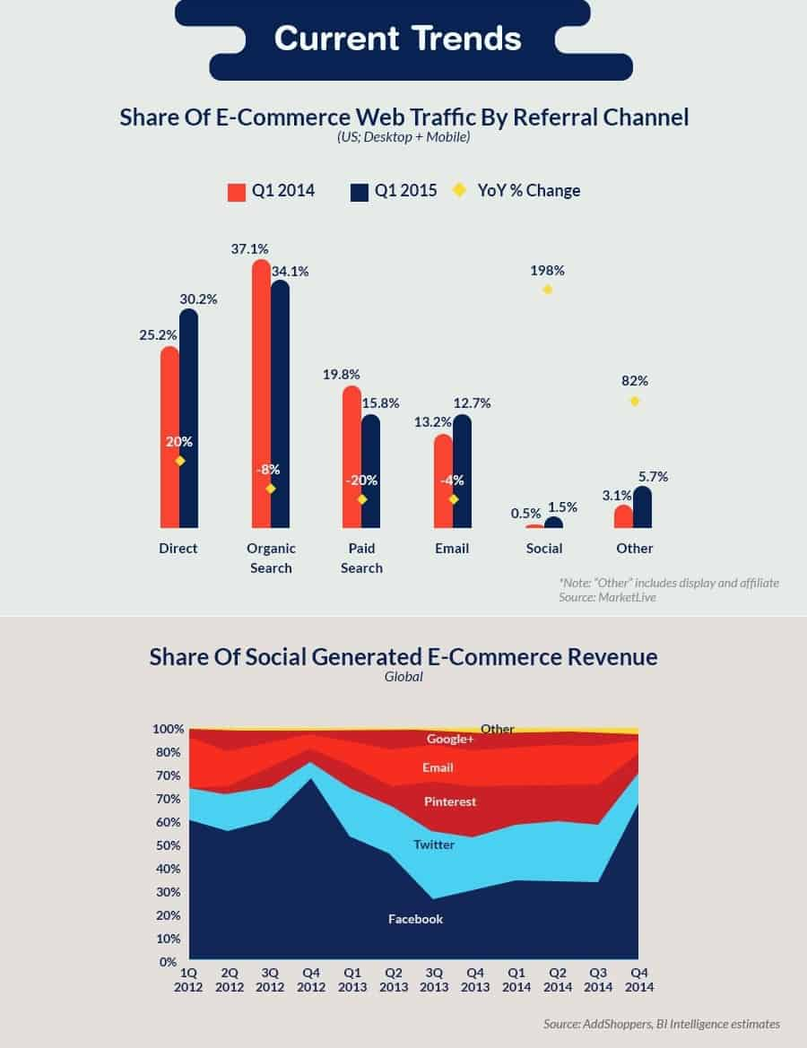 social-media-infographic-trends