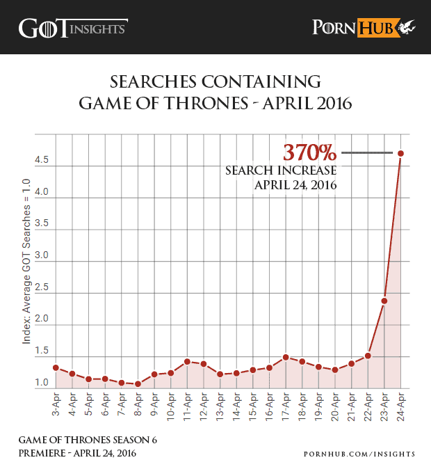game-of-thrones-dreamgrow
