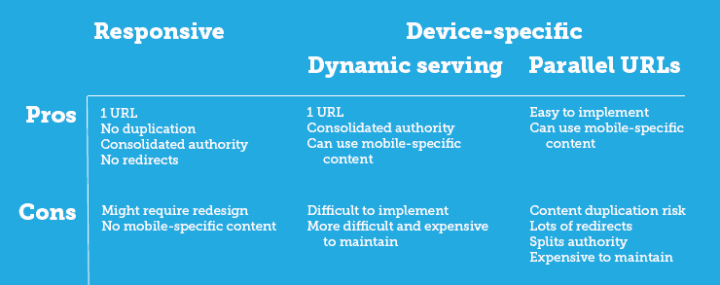 mobile-pros-and-cons