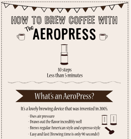 i-love-coffee-infographic
