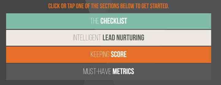 yesler-marketing-playbook