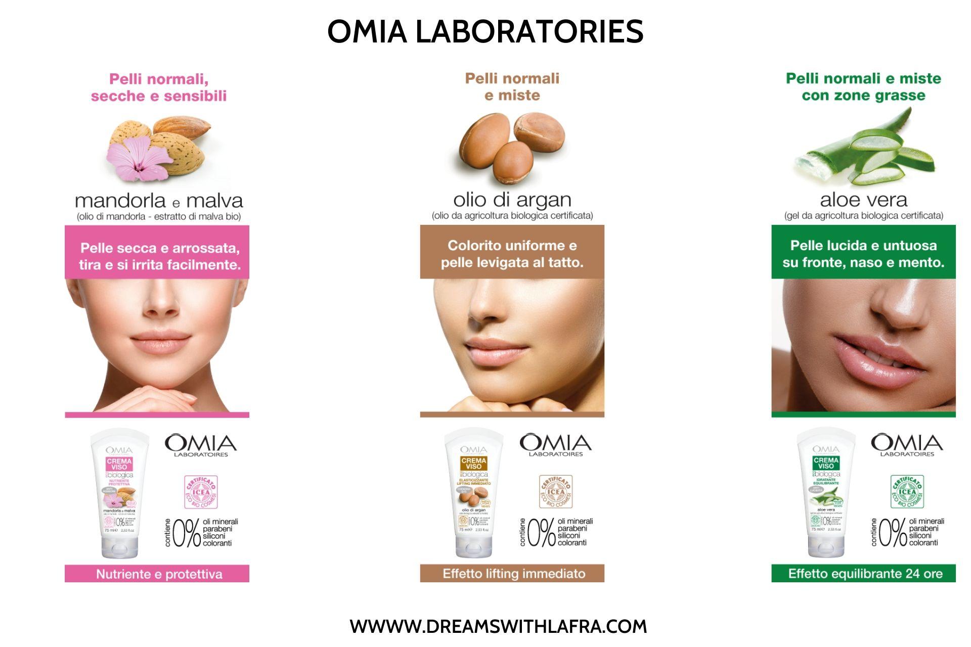 Omia Laboratories