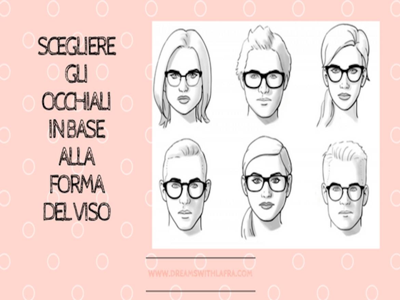 Come scegliere gli occhiali in base alla forma del viso