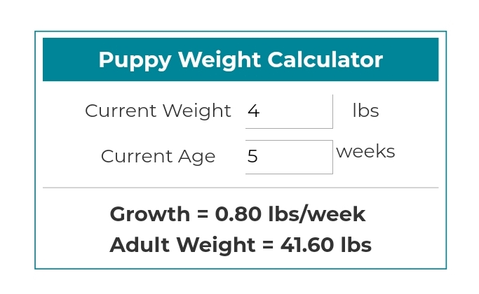 Puppy Growth Charts And Calculators How Big Will My Puppy Get