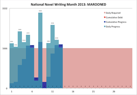 MAROONED 2013-11-13.png