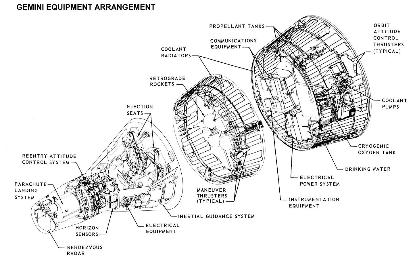 The Forgotten Mission Of Gemini 4