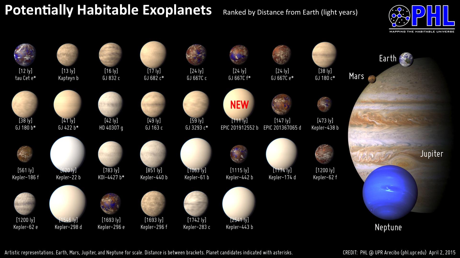 Habitable Planet Reality Check Epic B