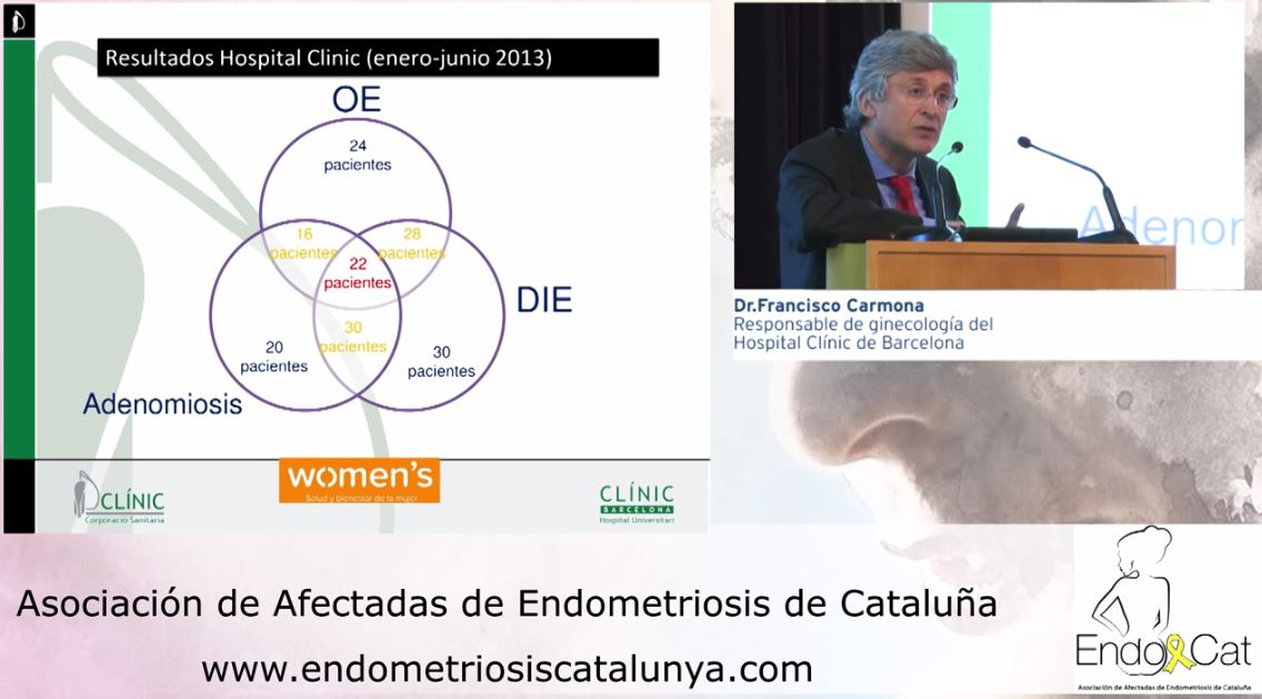 Conferencia sobre la endometriosis del Dr. Francisco Carmona