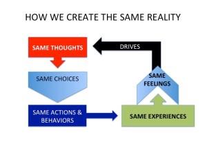 Same reality