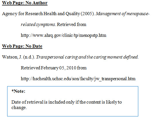 Apa in text citation without author
