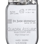 Heart Failure: Quadra Assura | Indications, Contraindications and Adverse Events