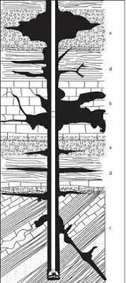 Vugular Formations