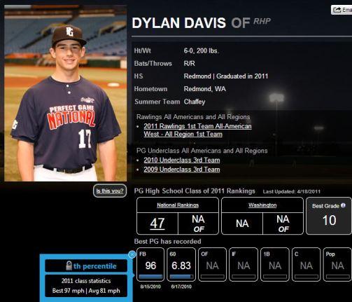 Dylan Davis