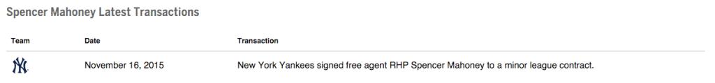 Yankees sign Spencer Mahoney