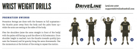 Wrist Weight Drills