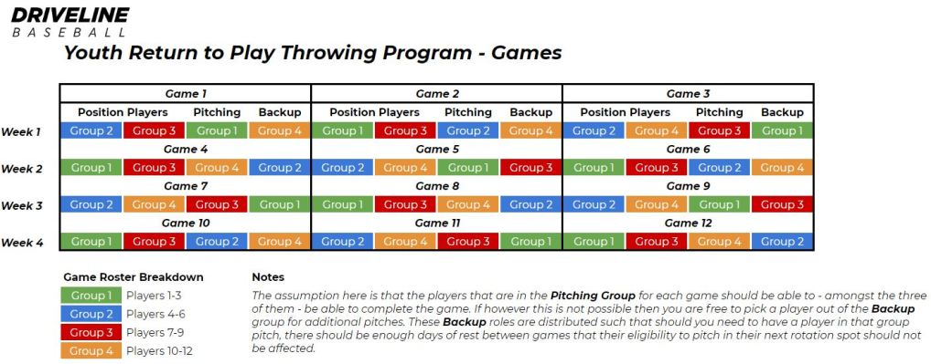throwing program - games