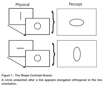 Figure from Watson et al. 2009
