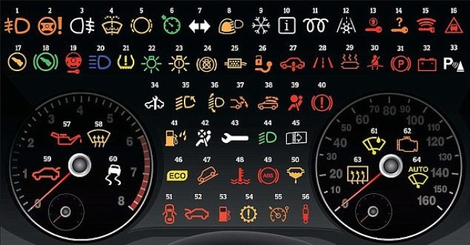 Mitsubishi Fuso Warning Light Symbols