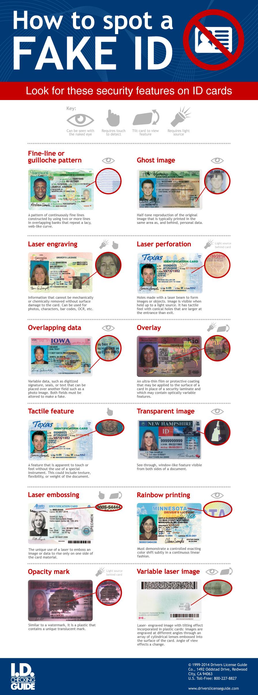 Bank Identification Code