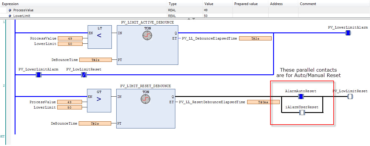 Plc Programming Patterns The Debounced Threshold Limit Drives Systems