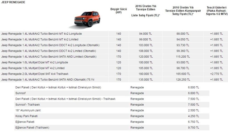 jeep-fiyat-drivetime