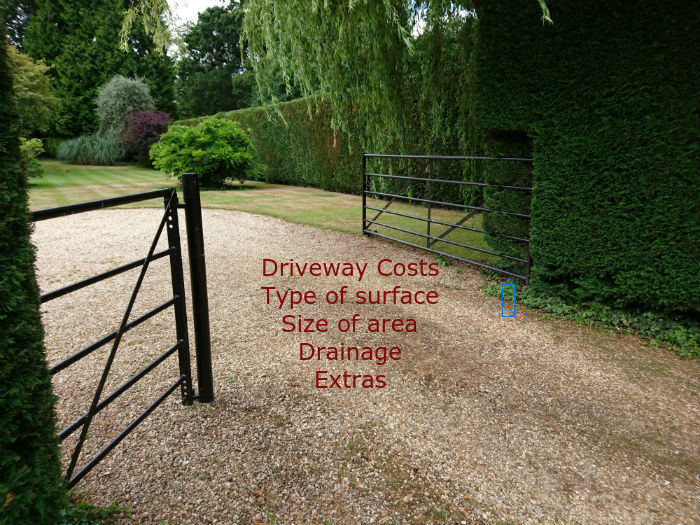 Driveways Cost? Everything to Calculate for Summer 2021
