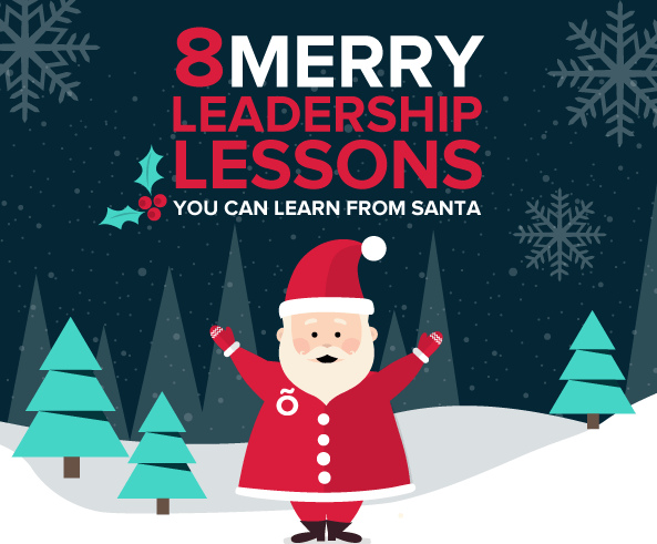 8 Leadership Lessons from Santa #drjohnaking