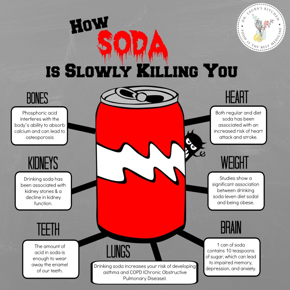15 Ways Soda is Slowly Killing You