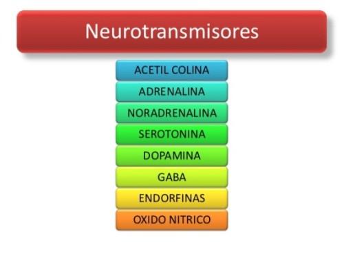 neurotra