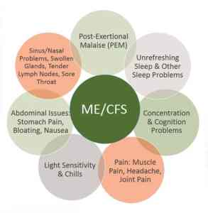 causes of chronic fatigue natural remedies