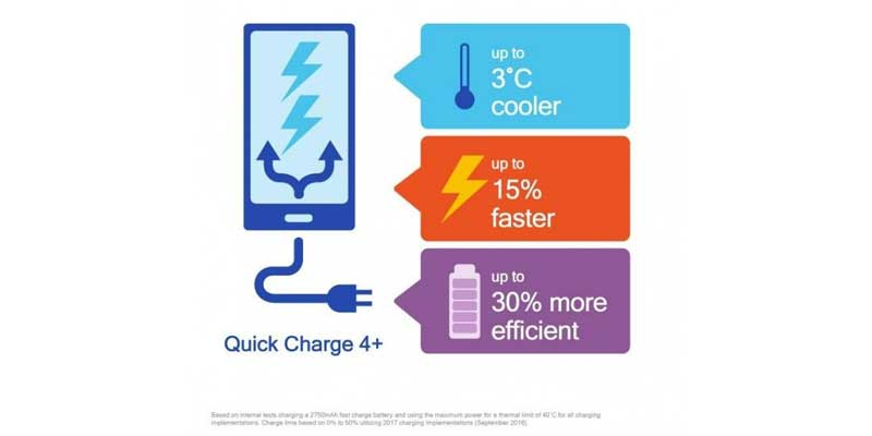Qualcomm Quick Charge 4 2