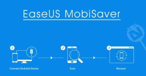 Image result for easeus mobisaver