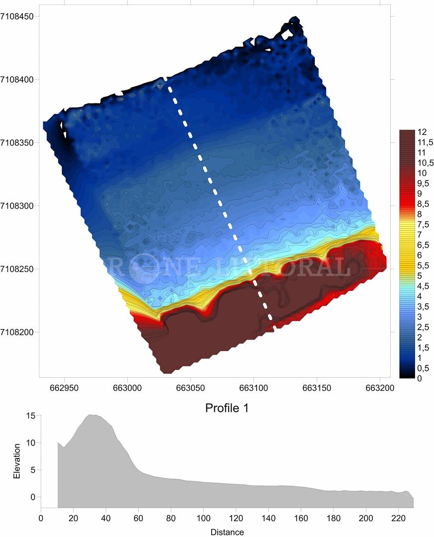 Photogrammétrie - Carte et profil topographique