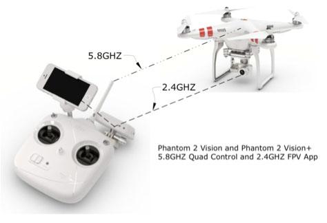DJI Phantom FPV