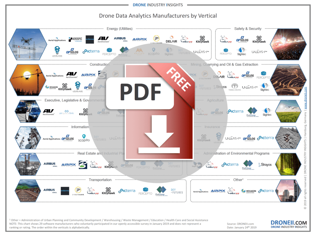 Drone Data Analytics Manufacturers by Vertical - download icon