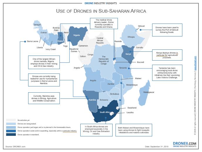 Drones in Sub-Saharan Africa