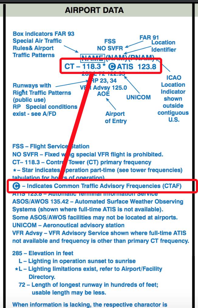 13 most missed part 107 test prep questions drone pilot ground school