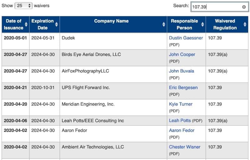 FAA 107.39 Waiver